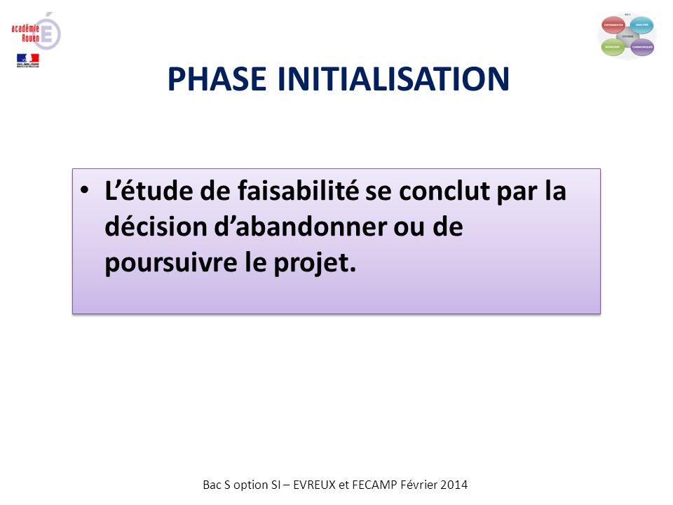 PHASE INITIALISATION L'étude de faisabilité se conclut par la décision d'abandonner ou de poursuivre le projet.