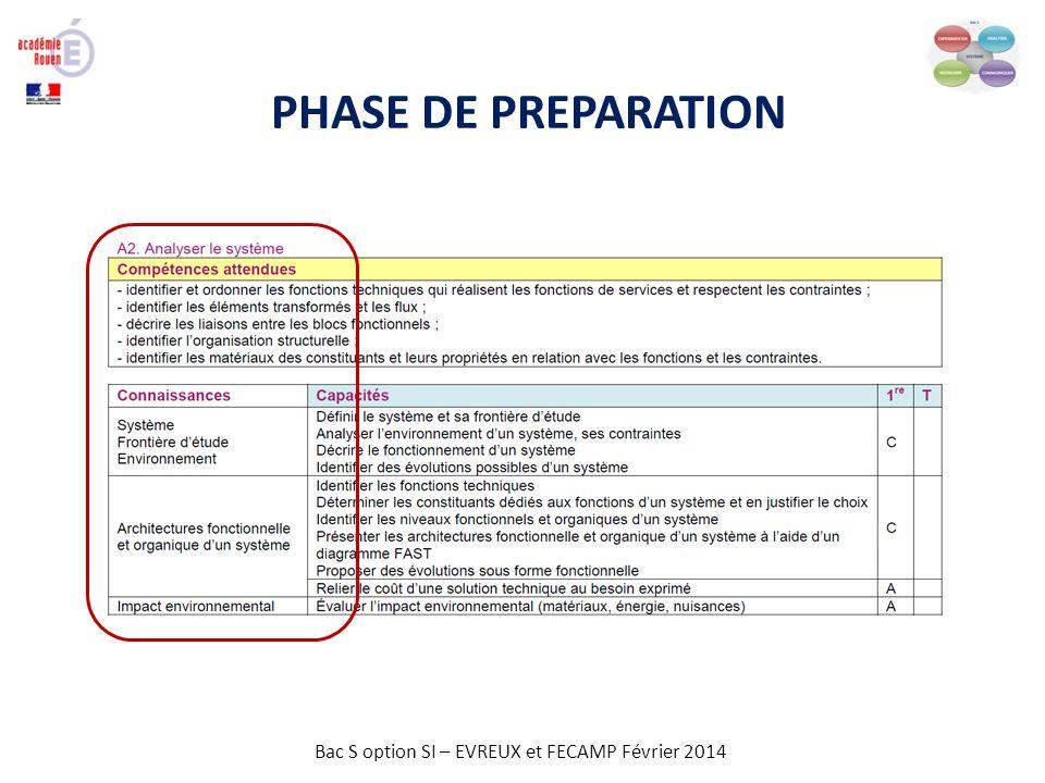 PHASE DE PREPARATION