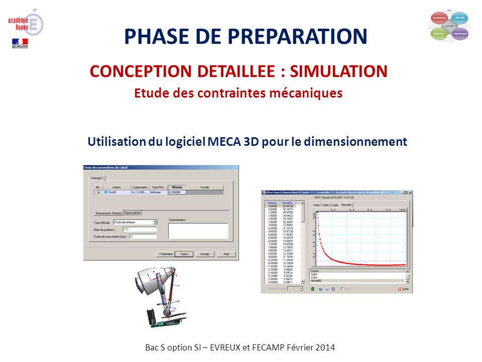 CONCEPTION DETAILLEE : SIMULATION Etude des contraintes mécaniques