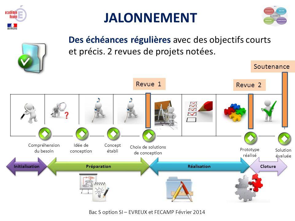 JALONNEMENT Des échéances régulières avec des objectifs courts et précis. 2 revues de projets notées.