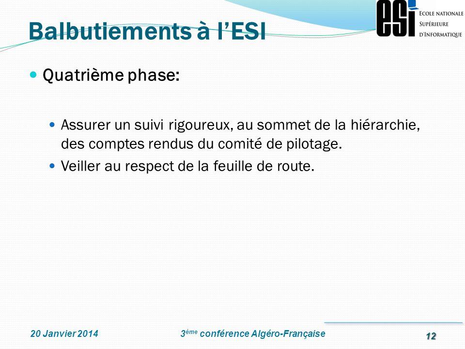 Balbutiements à l'ESI Quatrième phase: