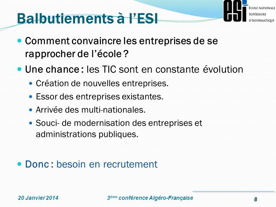 Balbutiements à l'ESI Comment convaincre les entreprises de se rapprocher de l'école Une chance : les TIC sont en constante évolution.