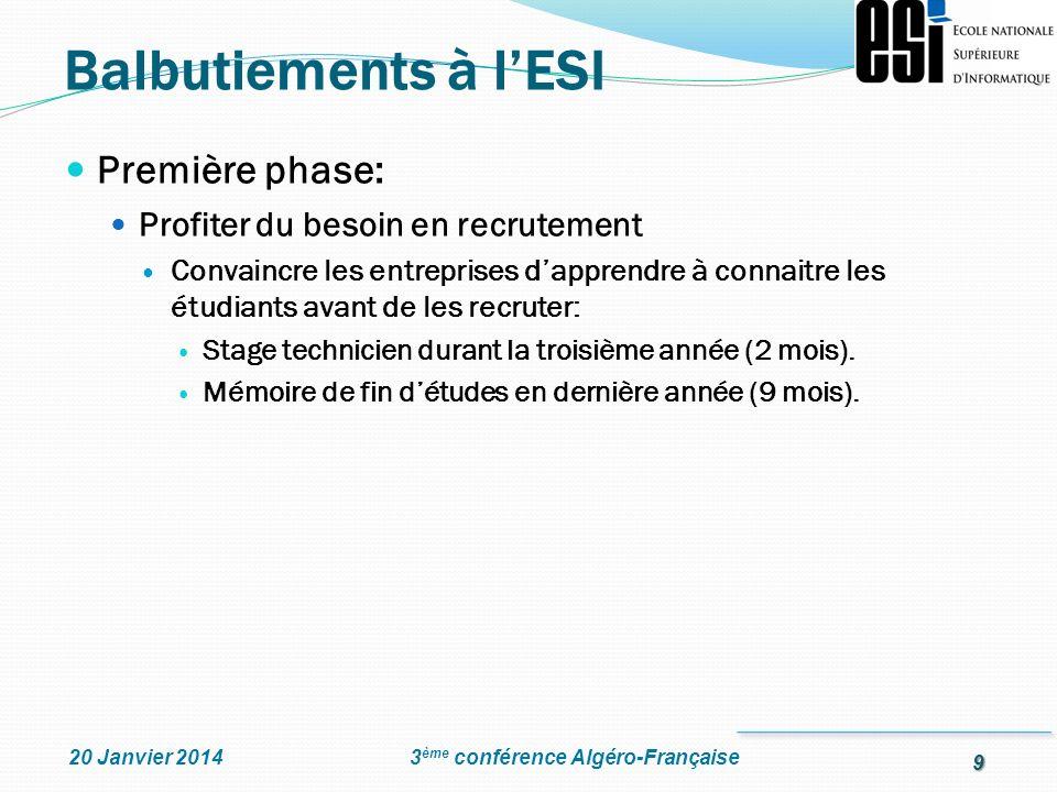 Balbutiements à l'ESI Première phase: