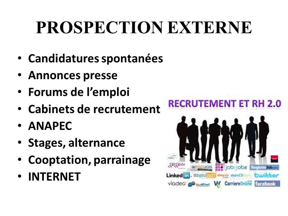 PROSPECTION EXTERNE Candidatures spontanées Annonces presse