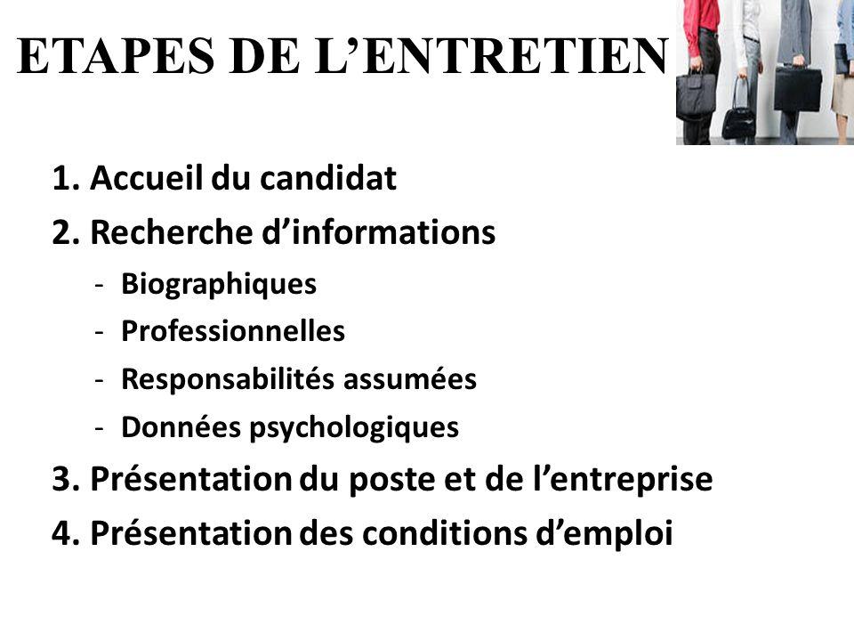 ETAPES DE L'ENTRETIEN 1. Accueil du candidat