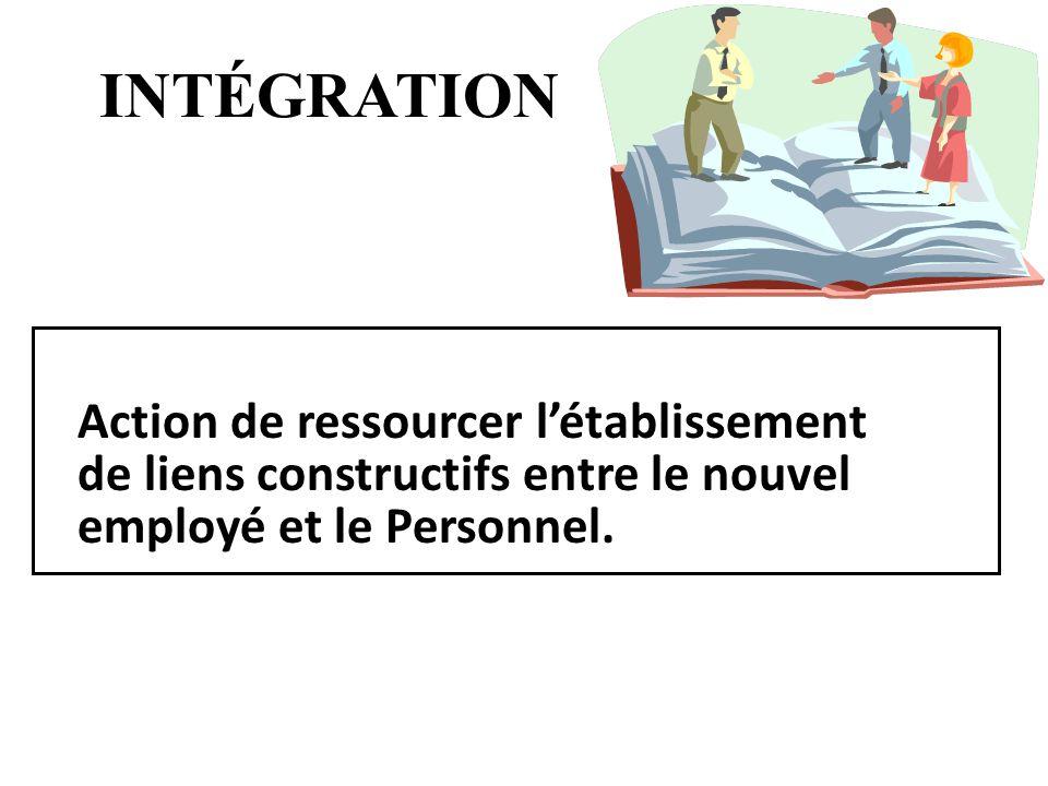 INTÉGRATION Action de ressourcer l'établissement de liens constructifs entre le nouvel employé et le Personnel.