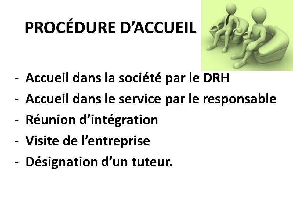 PROCÉDURE D'ACCUEIL Accueil dans la société par le DRH