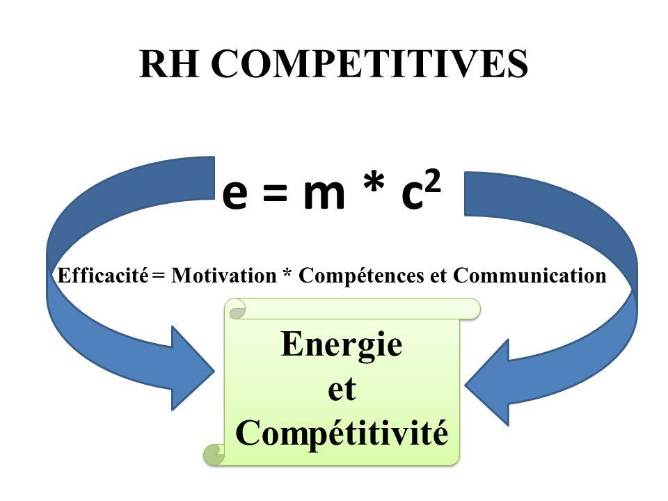 Efficacité = Motivation * Compétences et Communication