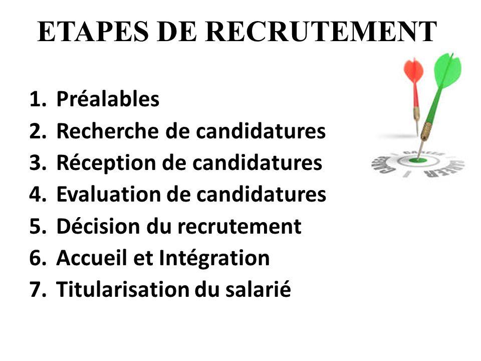 ETAPES DE RECRUTEMENT Préalables Recherche de candidatures