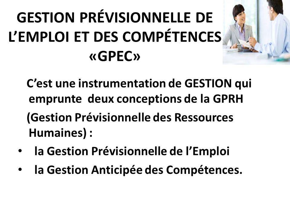 GESTION PRÉVISIONNELLE DE L'EMPLOI ET DES COMPÉTENCES «GPEC»