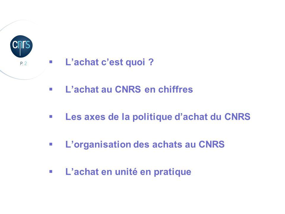 L'achat c'est quoi L'achat au CNRS en chiffres. Les axes de la politique d'achat du CNRS. L'organisation des achats au CNRS.