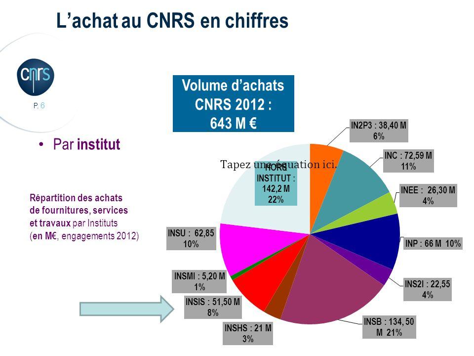 L'achat au CNRS en chiffres