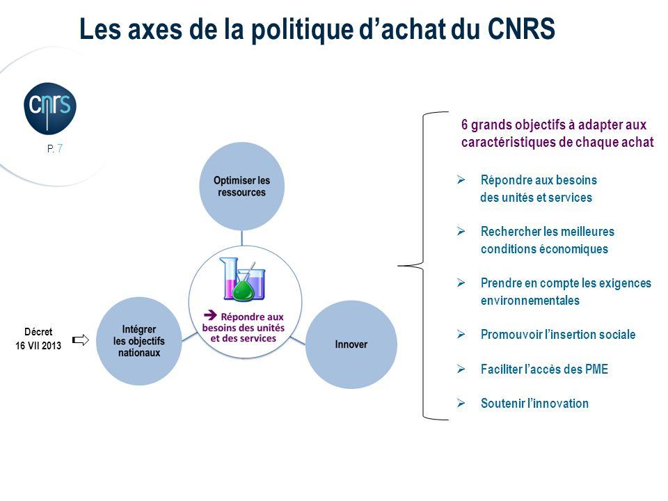 Les axes de la politique d'achat du CNRS