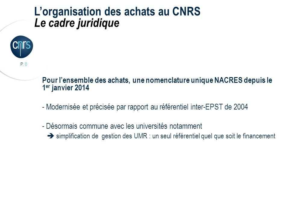 L'organisation des achats au CNRS Le cadre juridique