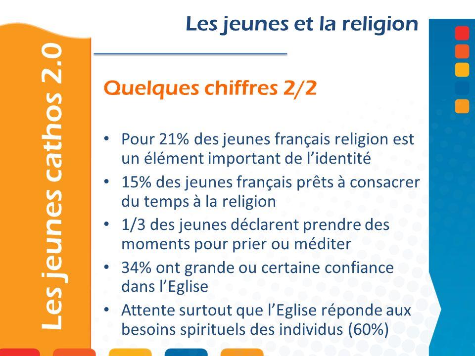 Les jeunes cathos 2.0 Les jeunes et la religion Quelques chiffres 2/2