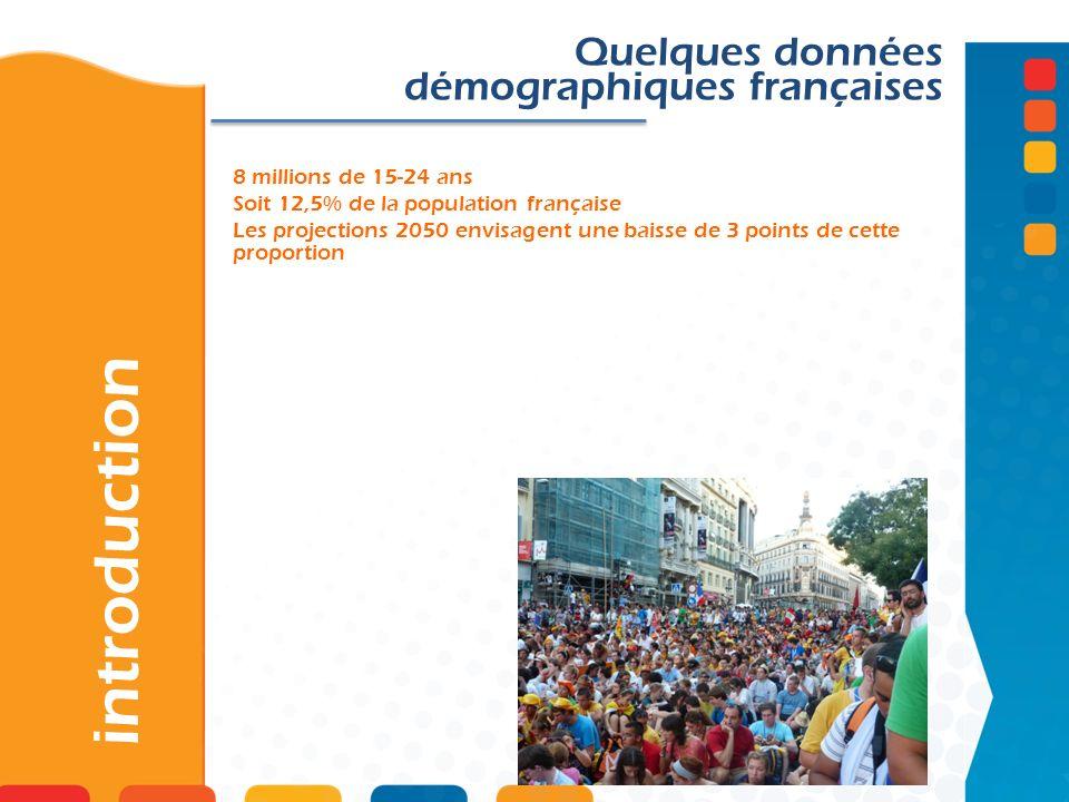 introduction Quelques données démographiques françaises
