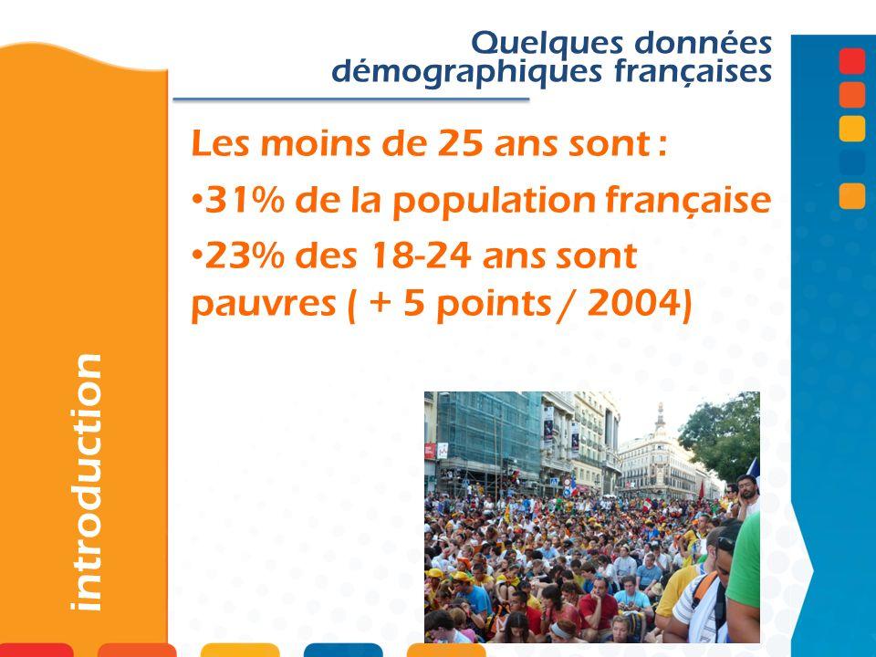 introduction Les moins de 25 ans sont : 31% de la population française
