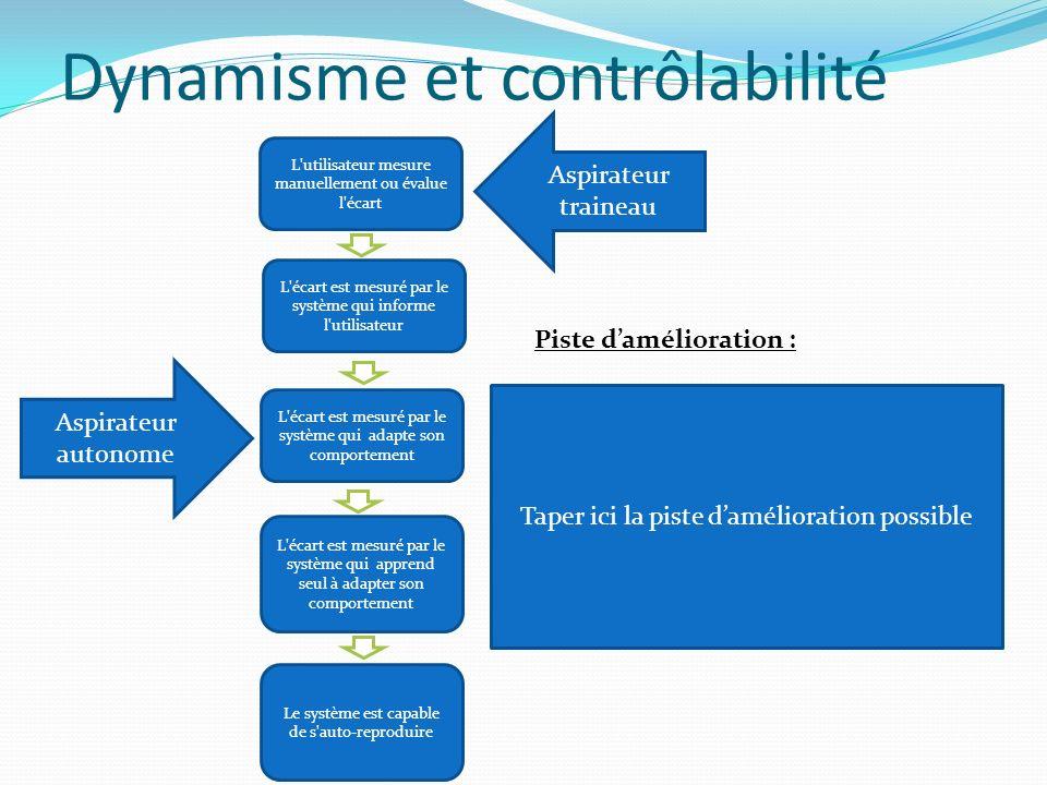 Dynamisme et contrôlabilité