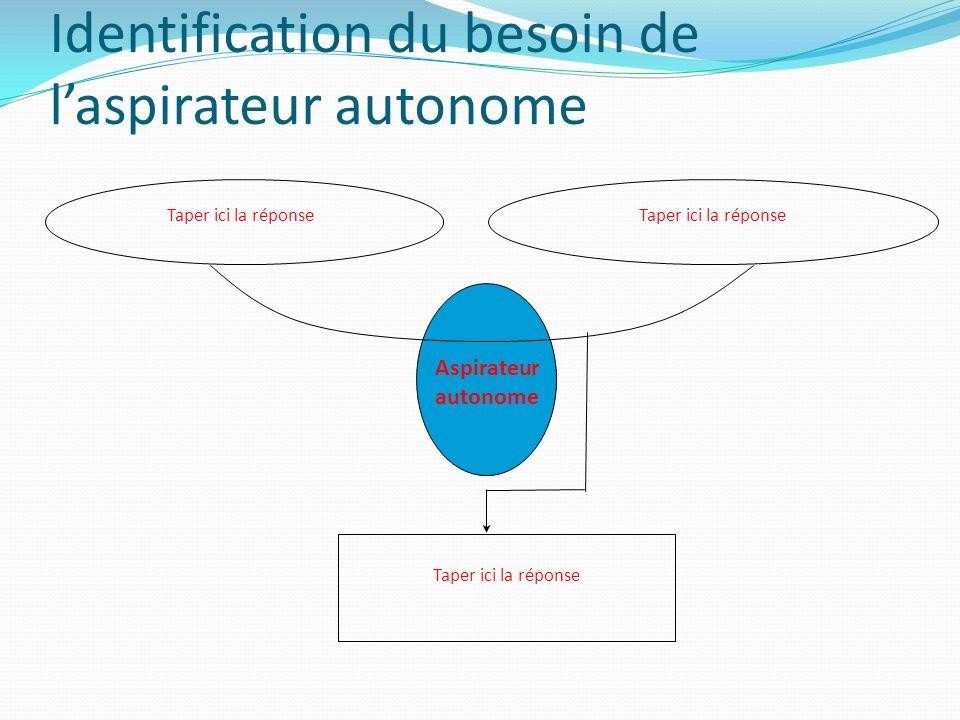 Identification du besoin de l'aspirateur autonome