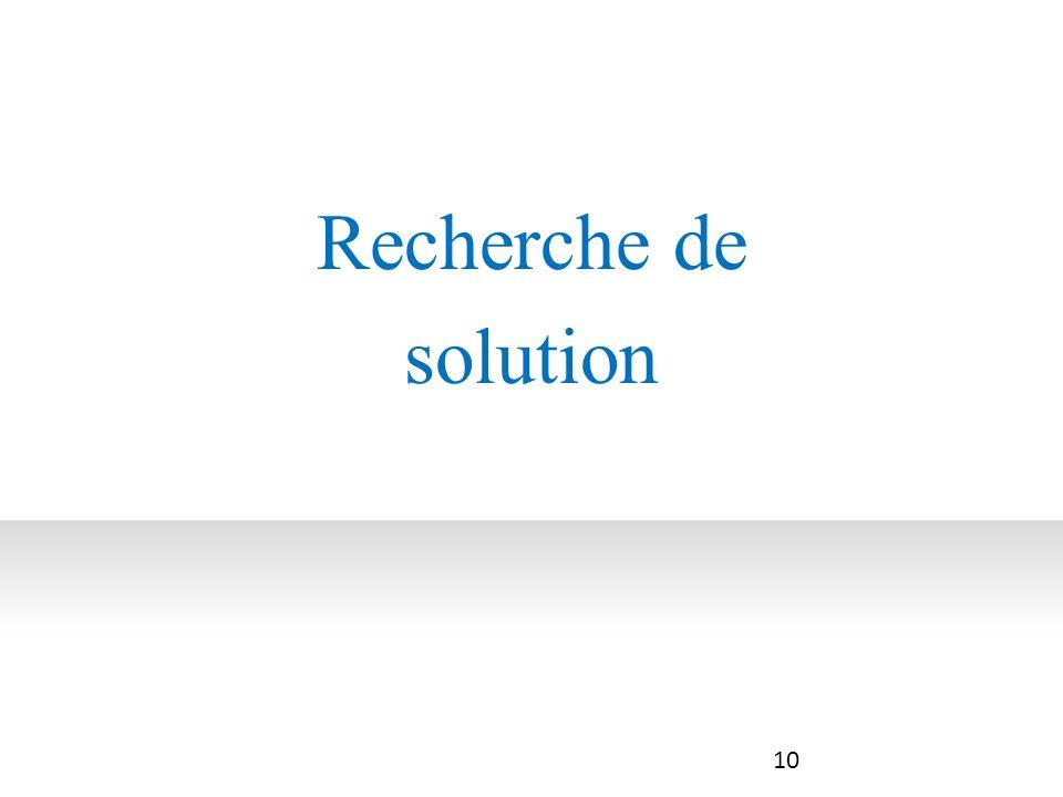 Recherche de solution