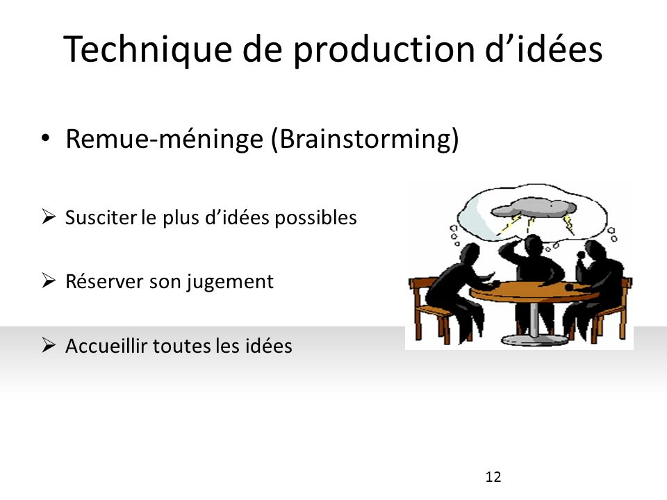 Technique de production d'idées