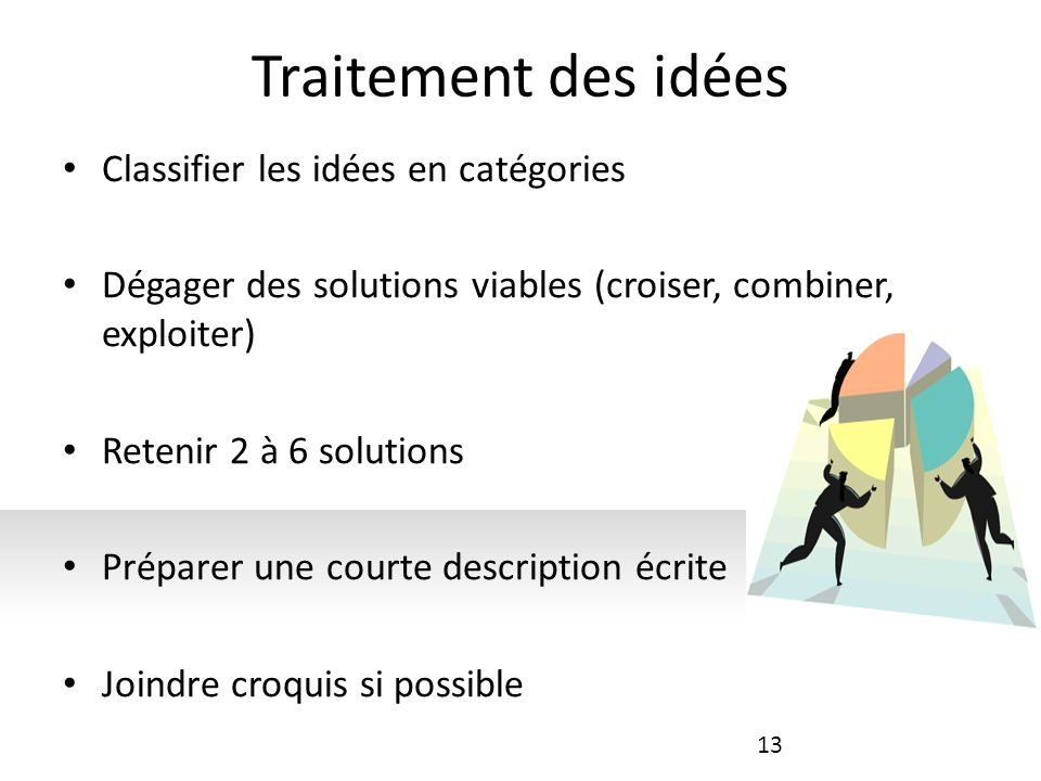 Traitement des idées Classifier les idées en catégories