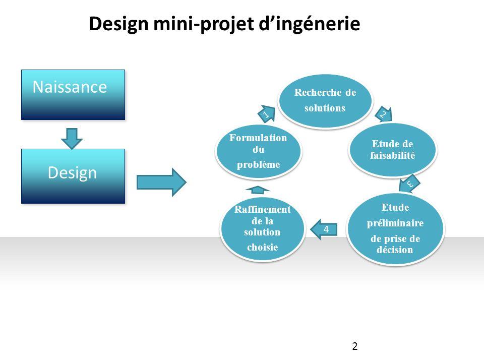 Design mini-projet d'ingénerie