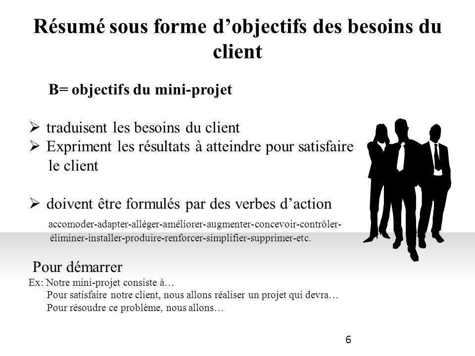 Résumé sous forme d'objectifs des besoins du client