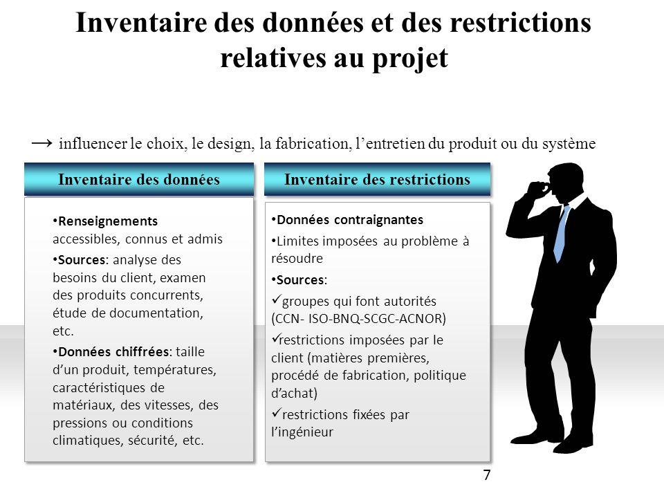Inventaire des données et des restrictions relatives au projet