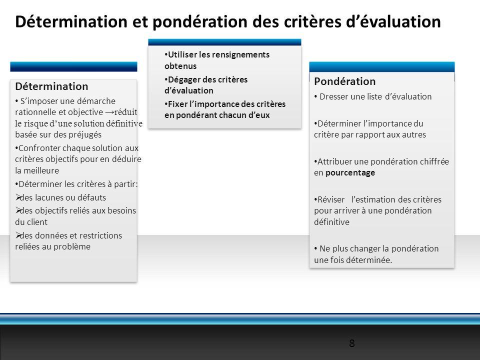 Détermination et pondération des critères d'évaluation