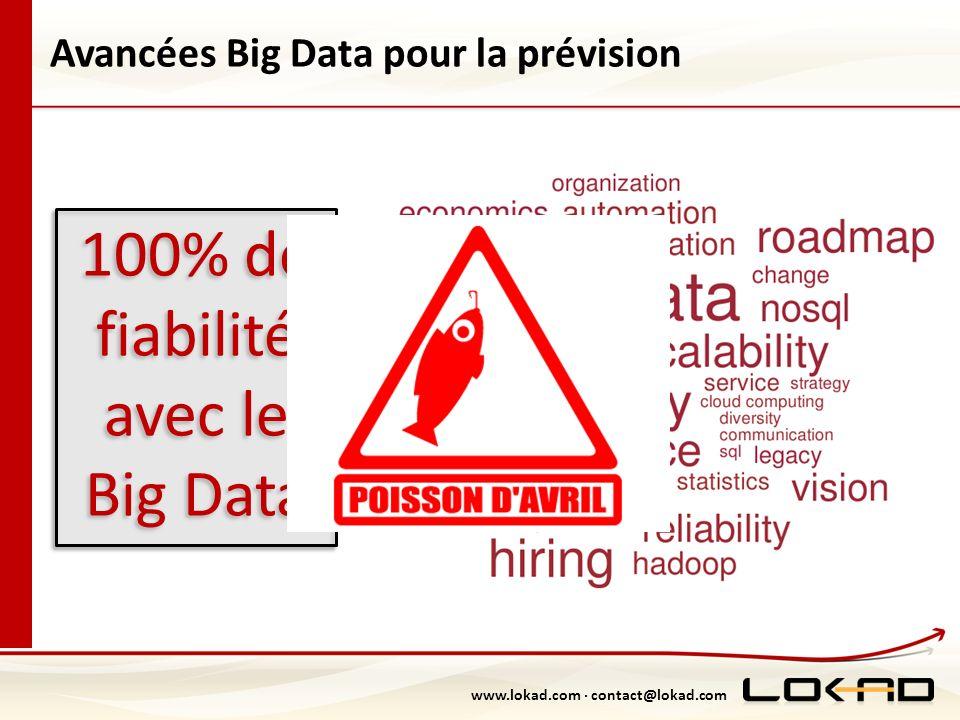 Avancées Big Data pour la prévision