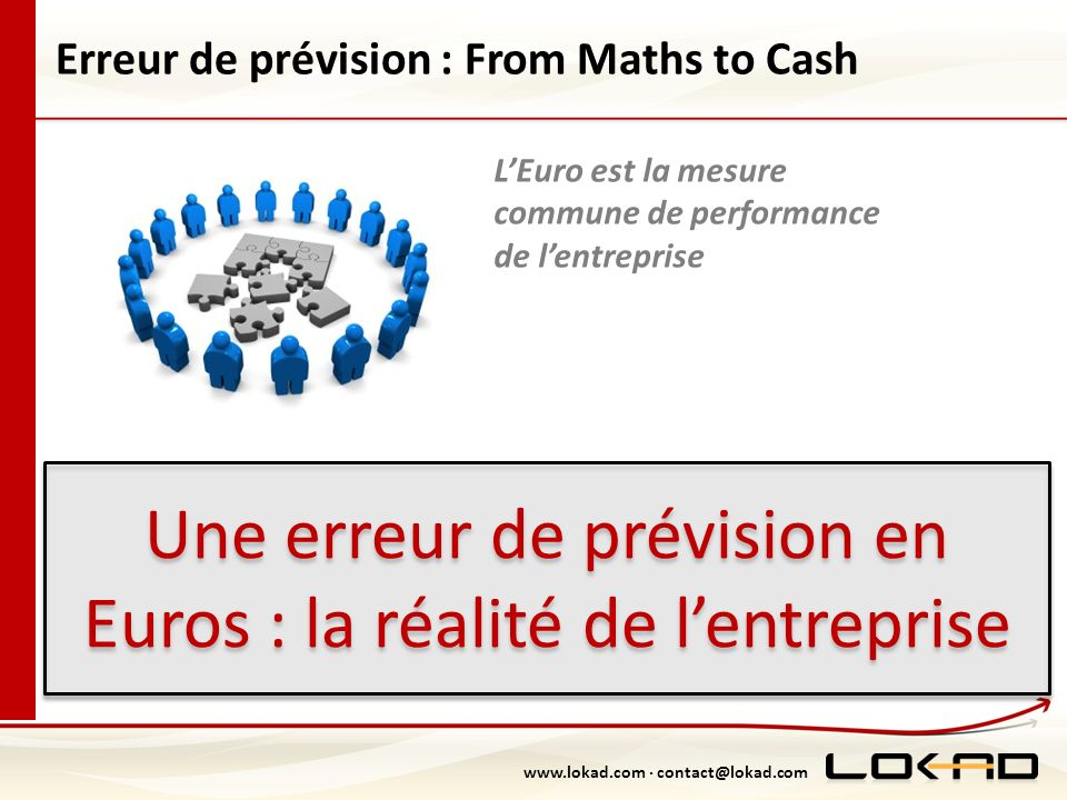 Erreur de prévision : From Maths to Cash