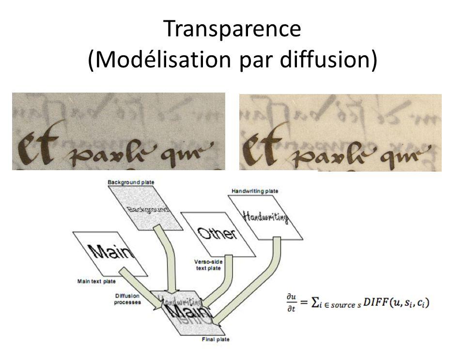 Transparence (Modélisation par diffusion)