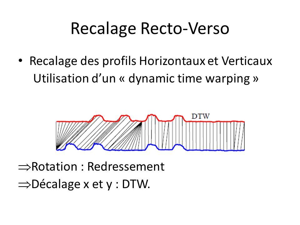 Recalage Recto-Verso Recalage des profils Horizontaux et Verticaux