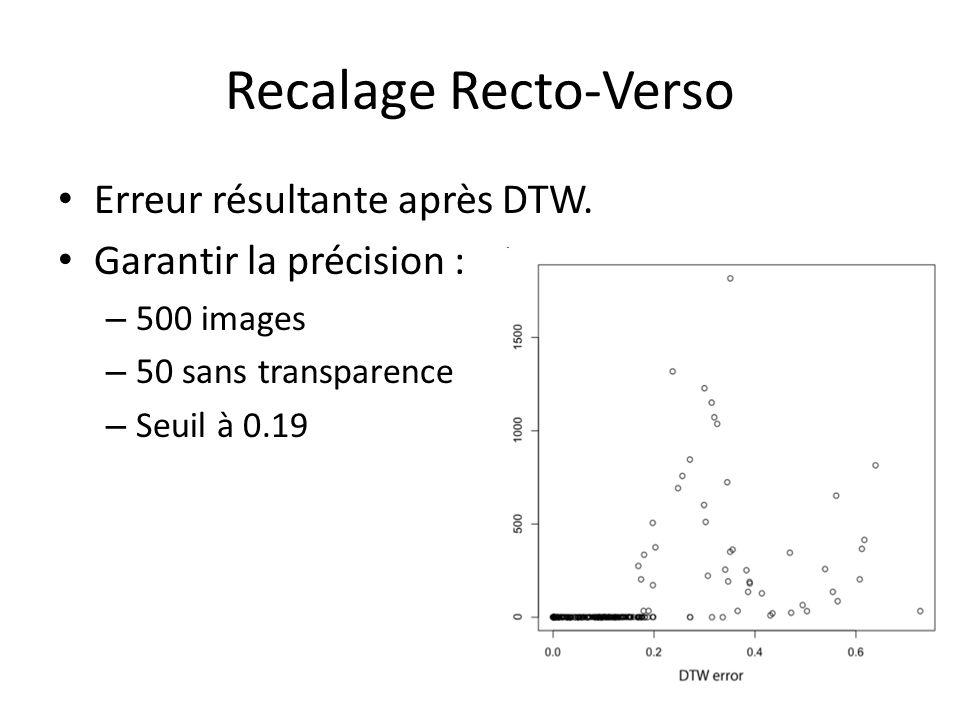 Recalage Recto-Verso Erreur résultante après DTW.