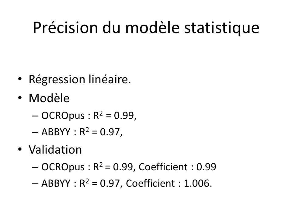 Précision du modèle statistique