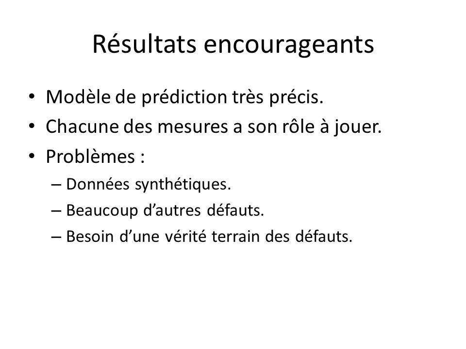 Résultats encourageants