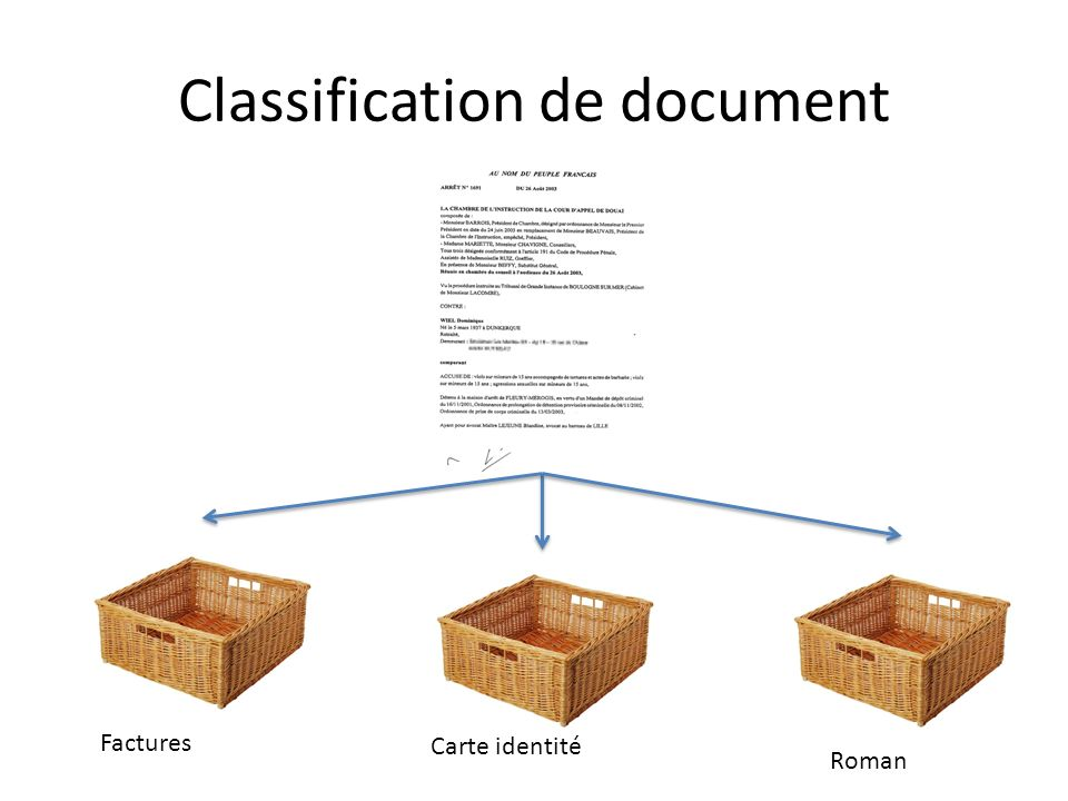 Classification de document