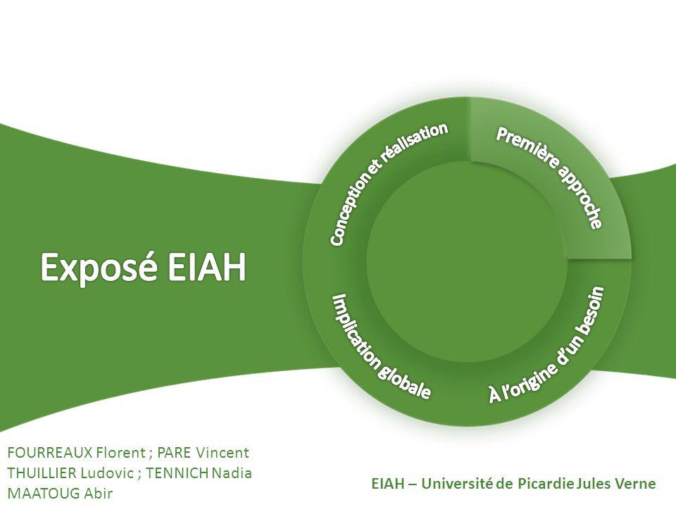 Exposé EIAH Implication globale Première approche