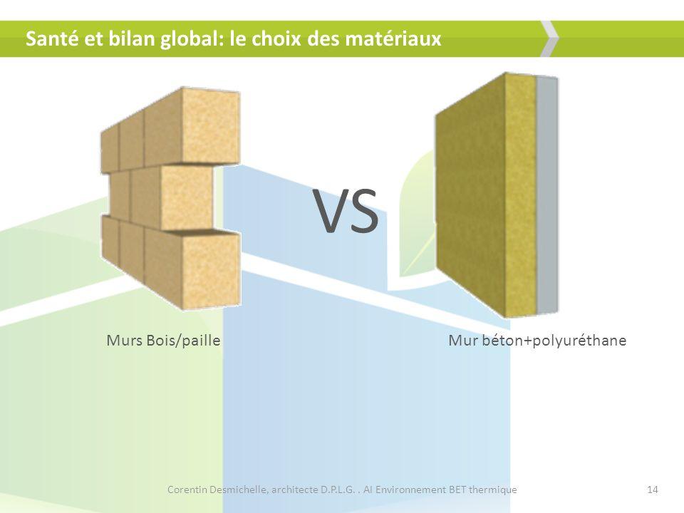 Santé et bilan global: le choix des matériaux