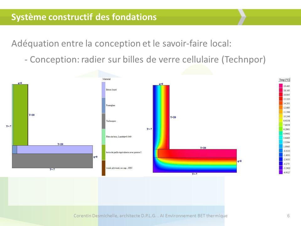 Système constructif des fondations