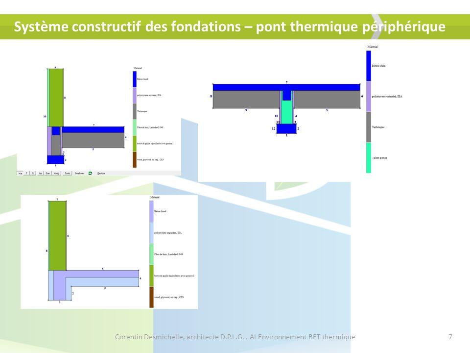 Système constructif des fondations – pont thermique périphérique
