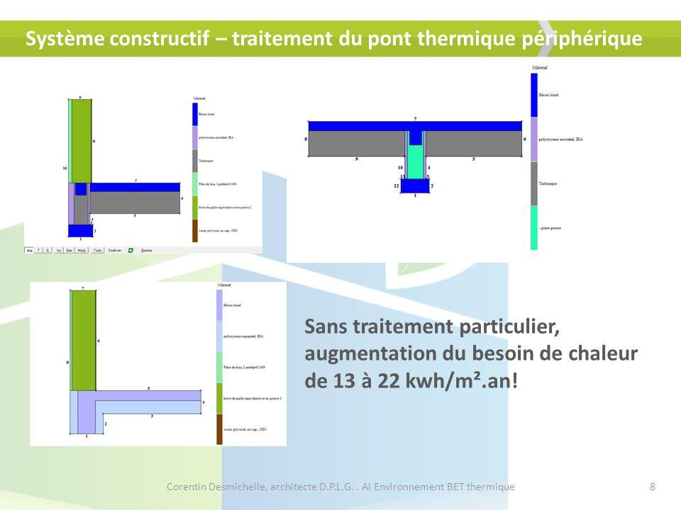 Système constructif – traitement du pont thermique périphérique