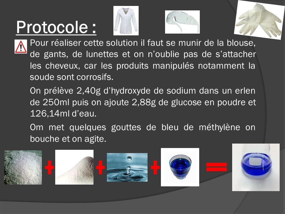 Protocole :