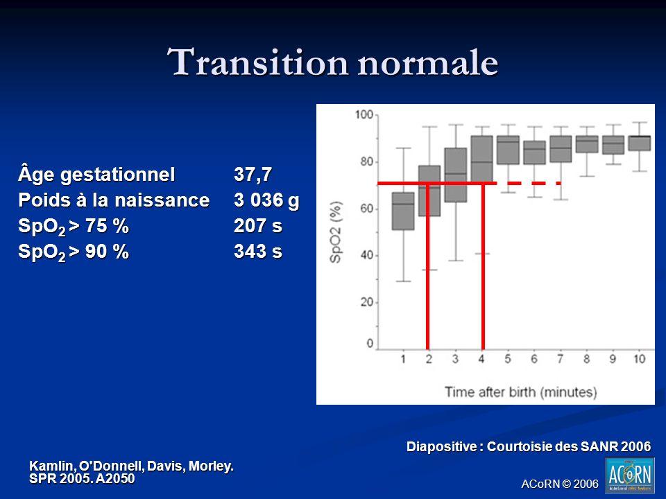 Transition normale Âge gestationnel 37,7 Poids à la naissance 3 036 g