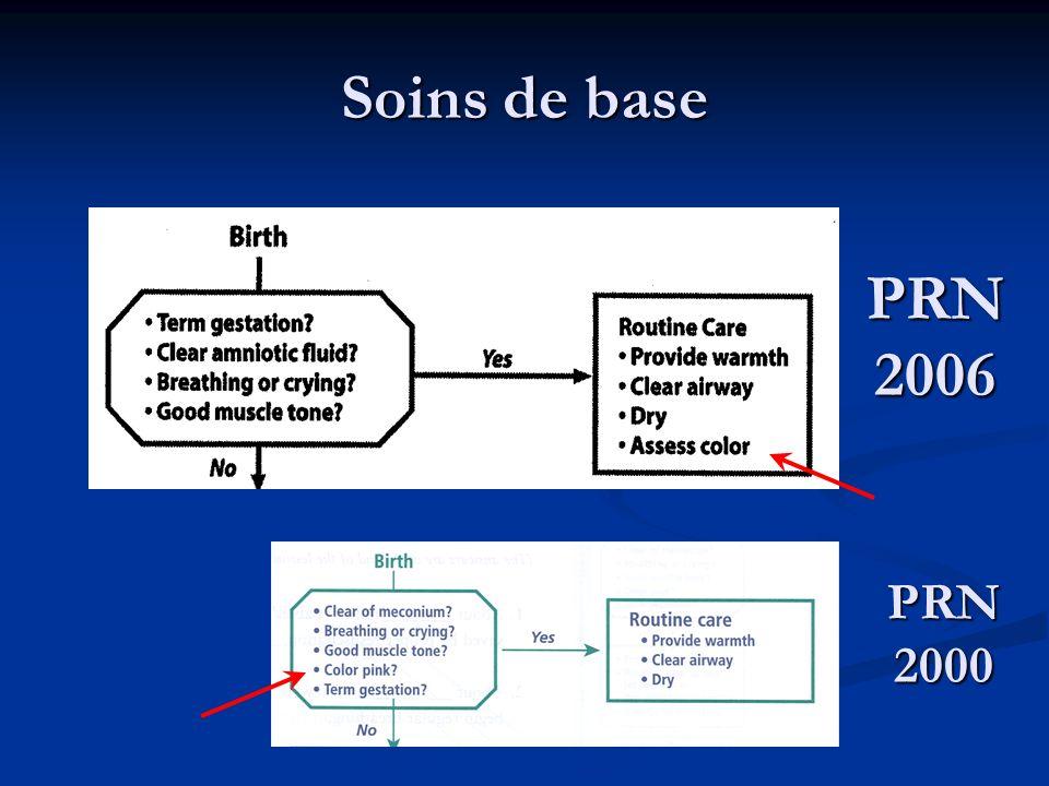 Soins de base PRN 2006 PRN 2000