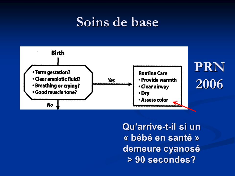Soins de base PRN 2006 Qu'arrive-t-il si un « bébé en santé » demeure cyanosé > 90 secondes