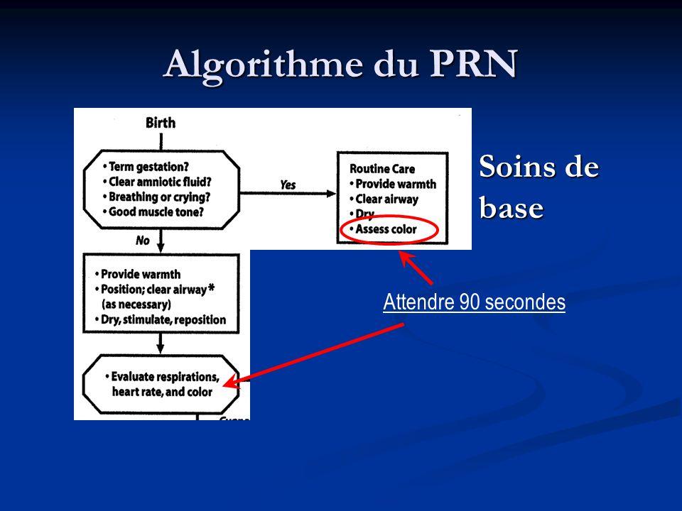 Algorithme du PRN Soins de base Attendre 90 secondes