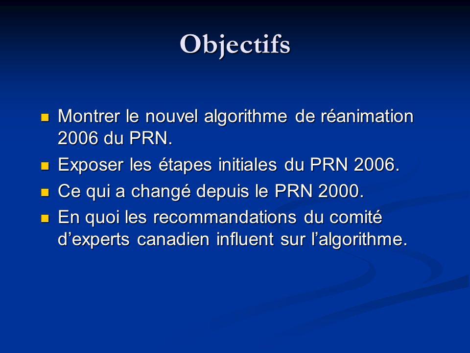 Objectifs Montrer le nouvel algorithme de réanimation 2006 du PRN.