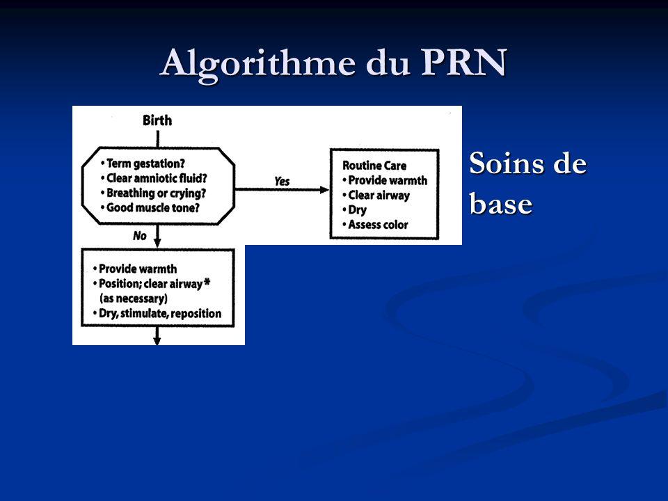 Algorithme du PRN Soins de base